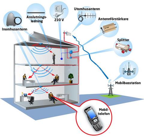 Varning F 246 R St 246 Rs 228 Ndare Techworld